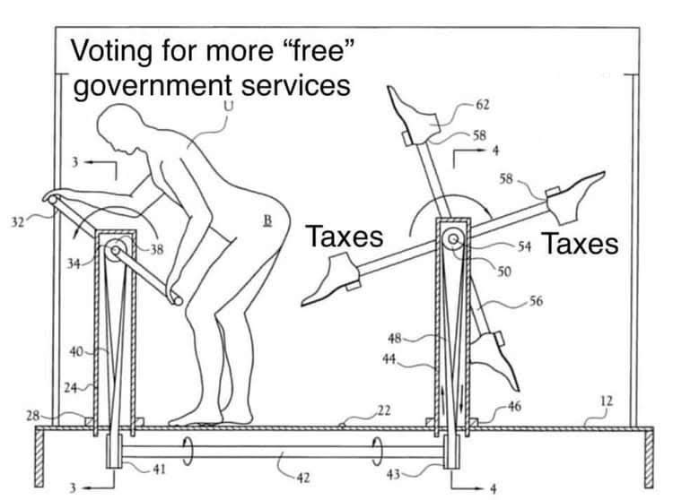 govt_service_vs_taxes.jpg